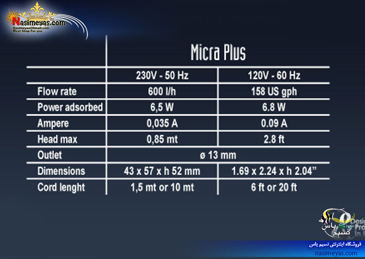 sicce micra plus